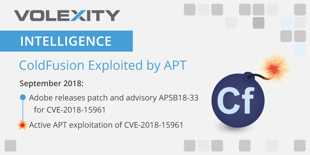 CVE-2018-15961: Adobe ColdFusion Flaw exploited in attacks in the wild