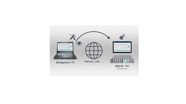 Siemens Intel Active Management Technology of SIMATIC IPCs