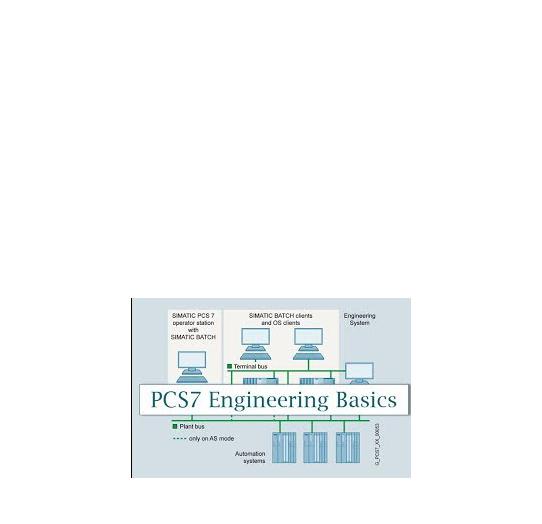 Siemens SIMATIC WinCC and PCS7 - IoT Security News