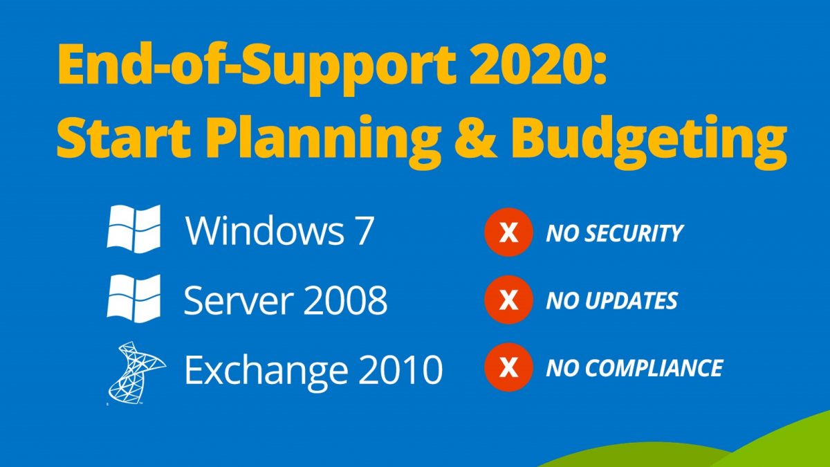 Microsoft Ending Support for Windows 7 and Windows Server 2008 R2