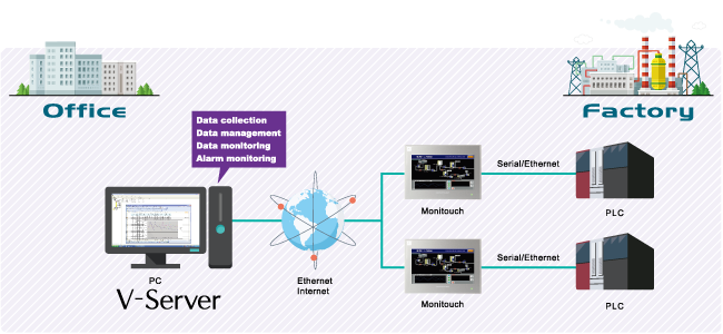 Fuji Electric V-Server