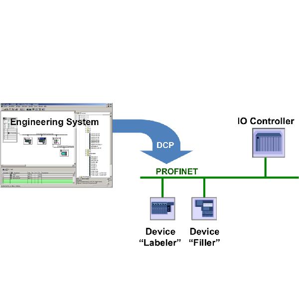 Siemens PROFINET-IO Stack (Update A)