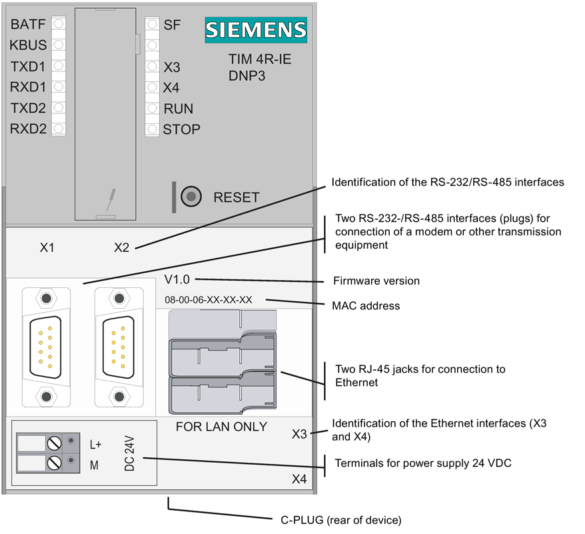 Siemens TIM 3V-IE and 4R-IE Family Devices