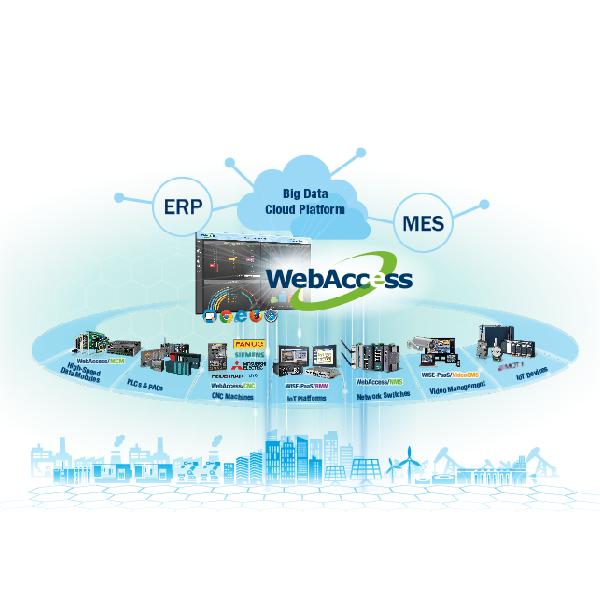 Advantech WebAccess