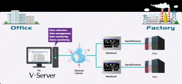 Fuji Electric V-Server Lite