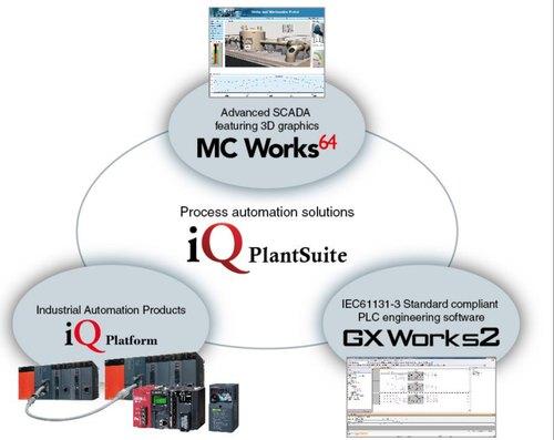 Mitsubishi Electric MC Works64, MC Works32