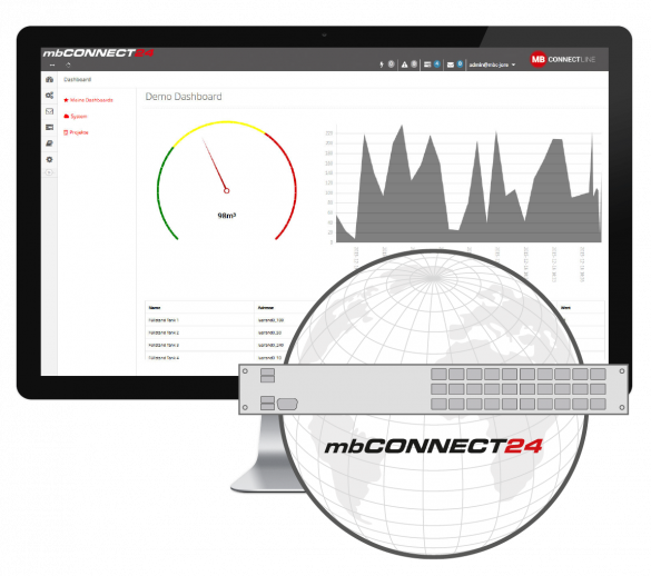 MB connect line mbCONNECT24, mymbCONNECT24