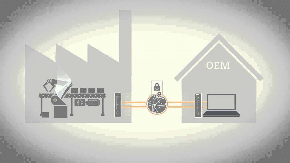 Siemens SINEMA Remote Connect (Update A)